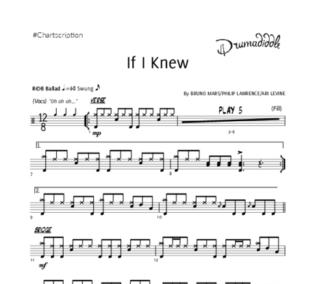 If i knew   drum chart