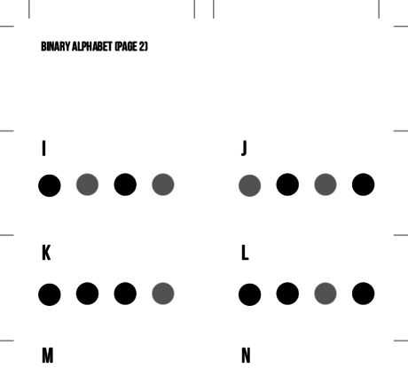 Binary alphabet i p