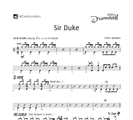 Sir duke   drum chart