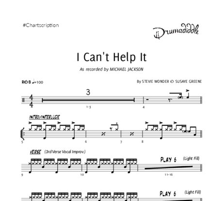 I can't help it   drum chart
